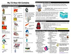 lds 72 hour emergency kit - Buscar con Google