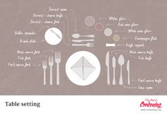 How to Set a table when hosting a meal!