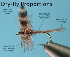 Tying Flies - Fly Fisherman
