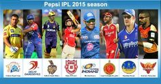 IPL Season 8 (2015) Wiiner, Finale Date / Time, Playing Teams and Their Players Name