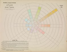 (17) Atlas of the Munsell color system by A.H. Munsell, 1915