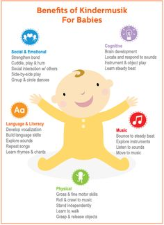 Kindermusik with Miss Nikki... Fun for you and your Baby, too:)  Check out a FREE preview class in September. https://www.facebook.com/events/558608784245521/