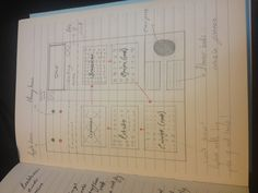 Allotment plot plan - a work in progress.