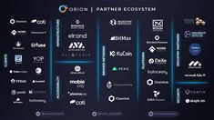 As Orion grows, so does our ecosystem, and so do the projects connected to us. Coche blanche en gras 40+ partners Coche blanche en gras Better functionality Coche blanche en gras Increased accessibility Coche blanche en gras Increased $ORN staking rewards Blockchain, Stuff To Do, Goals, Projects, Log Projects, Blue Prints