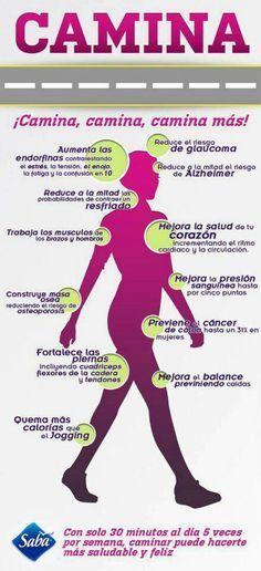 Beneficios de caminar 30 minutos al día 5 días a la semana #medicinasnaturales