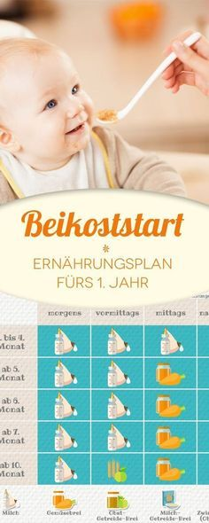 Beikost: recommendations & tips for feeding With complementary menu to print! Beikost: recommendations & tips for feeding With complementary menu to print! Baby Tips, Baby Hacks, Baby Led Weaning, Parenting Advice, Kids And Parenting, Baby Lernen, Baby Co, Diy Baby, Menu