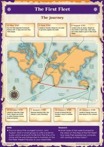 The First Fleet. The History box – An inquiry approach – Year 4 First Fleet, Australian Curriculum, Australia Day, First Contact, Social Science, Classroom Management, Family Life, Family History, School Stuff