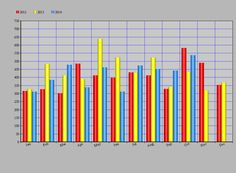 ✔ Monthly Results for October 2014 are updated!  Profit: +537 PIPs  http://www.GOLD-Signals.net/