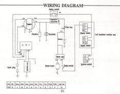 9 Atv110 Wiring Ideas Motorcycle Wiring 90cc Atv Electrical Wiring Diagram