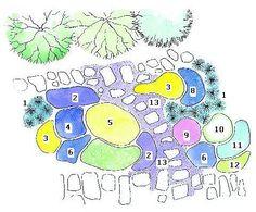 Dobór roślin: 1. Owies wiecznie zielony (Helictotrichon sempervirens) - 3 szt./m2 2. Szałwia omszona (Salvia nemorosa) 'Blauhuegel' - 9 szt./m2 3. Nachyłek okółkowy (Coreopsis verticillata) - 9 szt./m2 4. Kosaciec syberyjski (Iris sibirica) - 7 szt./m2 5. Żarnowiec czerniejący (Cytisus nigracans) 'Cyni' 6. Lawenda wąskolistna (Lavandula angustifolia) - 4 szt...