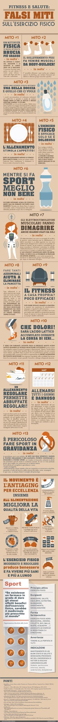 ingofraphic: i falsi miti dell'attività sportiva per Esseredonnaonline.com testi Daniela Consonni - infographics designed for esseredonnaonline.it- illustrated by Alice Kle Borghi, kleland.com