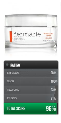 LatinBlah.com talks about Dermarie and Dermarie's NEW Neck & Décolleté Firming Anti-aging Skin Cream. Scored 96% based on 4 very important must haves in any skincare product.
