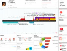 nice to see timelines becoming more graphic, if it's appropriate for your field of course...