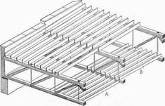 Best Flat Roof Truss Design Szukaj W Google Construction 400 x 300