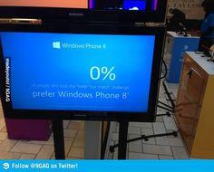 Poor Windows Phone 8.