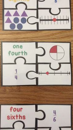 Fractions on a Number Line 3rd Grade Activity Puzzles