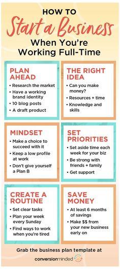 Online Business Plan, Making A Business Plan, Business Advice, Business Motivation, Start Up Business, Starting A Business, Small Business Plan Template, Building A Business Plan, Startup Business Plan