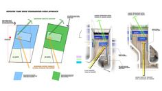 Integrated Care Village | Calderpeel FGP Architects | Altrincham & Esher