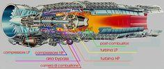 turbofan cutaway