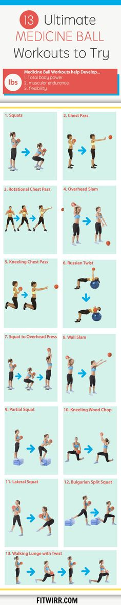 13 Printable Medicine Ball Core Exercises