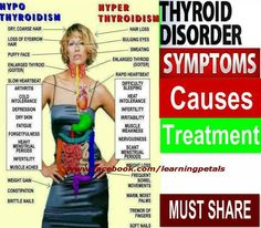 Hypothyroidism and Hyperthyroidism... I had every single symptom on here beginning with the Hyper and now I am Hypo... been Hypo for 11 yrs now... started as Graves disease( a form of hyper)