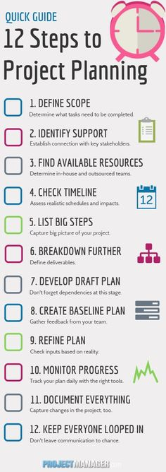 Pin By Tina C On Project Management  Pmi    Project