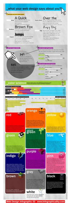 Web Design Infographic 03 - http://infographicality.com/web-design-infographic-03-2/
