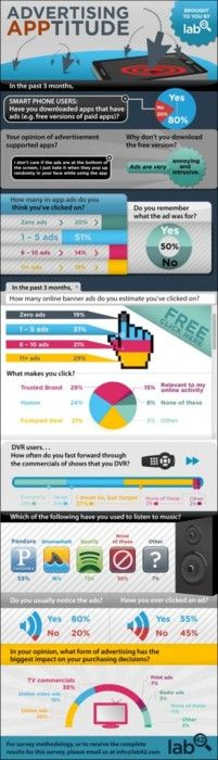 Do you actually pay attention to advertising? [Survey via Lab42)