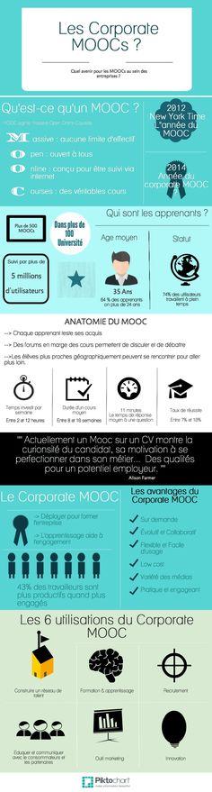 Les Corporate MOOCs: MOOC-moi comment faire