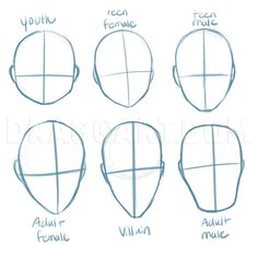 Anime head drawing references i bet this will really help with my anime drawings. Anime Head Shapes, Drawing Face Shapes, Drawing Heads, Manga Drawing, Drawing Art, Black Pen Drawing, Mouth Drawing, Art Drawings Sketches Simple, Pencil Art Drawings