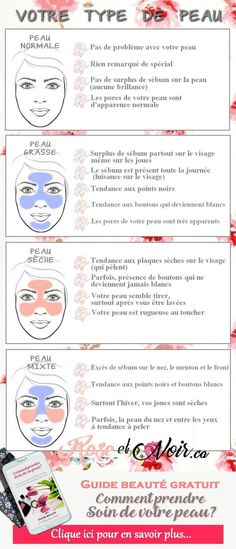 """If there is no oil on the cheek locations, but oil is present on the nose and forehead (the T-section) then your skin type is a combination of both normal and oily. Combination skin types are more common and are identified by the """"T"""" zone. Love Your Skin, Good Skin, Best Skin Care Regimen, Skin Mask, Beauty Guide, Beauty Advice, Cleanser And Toner, Normal Skin, Look In The Mirror"""