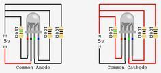 At minimum you should know what resistor you need for which colour of led, what should be the supply voltage, what is expected forward voltage.