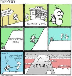 The path to fluency--Itchy Feet: A Travel and Language Comic by Malachi Ray Rempen