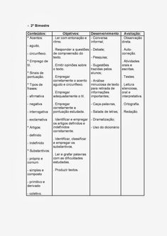 PLANEJAMENTO ANUAL 4° ANO ATIVIDADES (IMAGENS) PARA IMPRIMIR - PORTAL ESCOLA Professor, Bullet Journal, Personalized Items, Lesson Plans For Elementary, Teaching Plot, School Schedule, Punctuation Activities, Area And Perimeter, Yearly