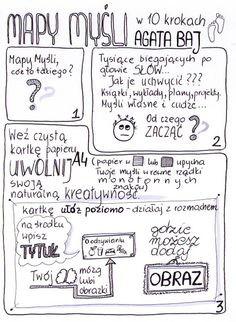 eduBAJ Mind Maping, Bullet Journal Graphics, School Organisation, Languages Online, Diy Back To School, Study Journal, Sketch Notes, School Notes, Book Of Life