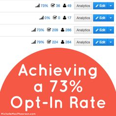 How To Achieve a 73% Opt-In Conversion Rate - http://www.michellemacphearson.com/how-to-achieve-high-optin-rates/