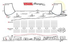 25 Visual Ways to Support Organizational Change Leadership Lessons, Leadership Development, Visual Thinking, Design Thinking, Formation Management, Nlp Coaching, Thinking In Pictures, Goal Setting Template, Organization Development