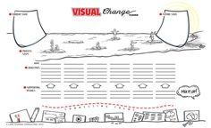 Visual Change Planner