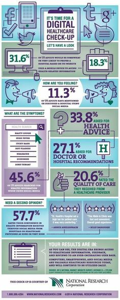 Infographic: Time for a digital health check-up   Digital marketing pharma   Scoop.it