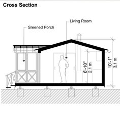 Cabin with Screened Porch Plans Building Costs, Building A Porch, Porch Plans, Cabin Plans, Bungalow House Plans, House Floor Plans, Carriage House Plans, Shelter Design, Shipping Container House Plans