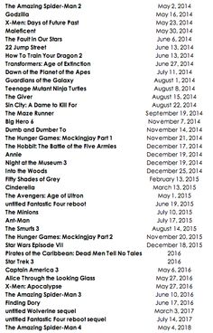 Important movie release dates coming up