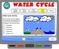 watercycle2