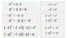 PEMDAS and Powers #GMAT, #GRE, #SAT, #MATH Sat Math, Bullet Journal