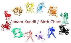 Janam Kundli In Hindi - Click here to learn more - http://www.janamkundliinhindifree.com/