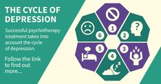 Depression, How To Find Out, Infographic, Infographics, Visual Schedules