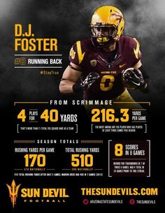 Infographic - Infographic Design Inspiration - Arizona State Football - Infographic highlighting RB D. Foster Infographic Design : – Picture : – Description Arizona State Football – Infographic highlighting RB D. Foster -Read More – Sports Graphic Design, Graphic Design Posters, Graphic Design Inspiration, Poster Designs, Sport Design, Typography Inspiration, Work Inspiration, Gfx Design, Flyer Design