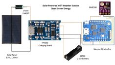 In this Instructable, I am going to show you how to build a Solar powered WiFi Weather Station with a Wemos board.The Wemos D1 Mini Pro have small form-factor and...
