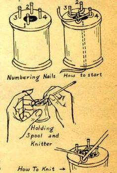 Punniken ...   Slightly different directions for spool knitting.