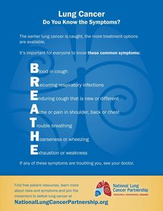 Nursing Mnemonics: Lung Cancer Symptoms