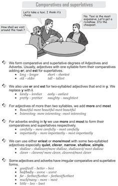 Grade 9 Grammar Lesson 43 Comparatives and superlatives